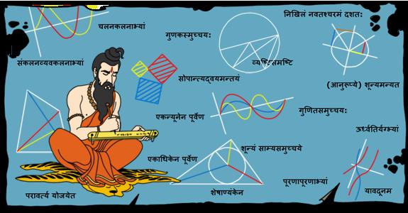 Vedic Mathematics | Algebra, Geometry, Trigonometry & More